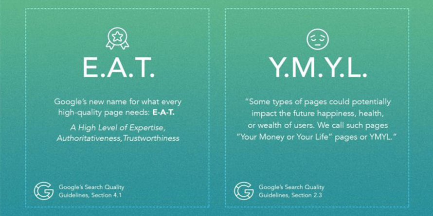 EAT-and-YMYL-meaning