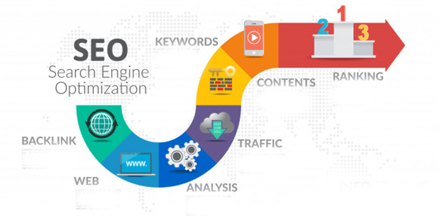 infographic-for-seo-guide