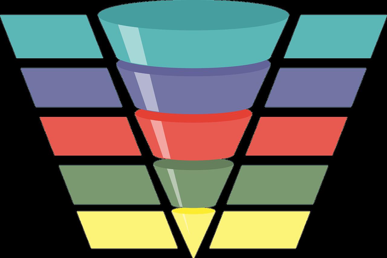 Keys Steps in A Lead Generation Funnel